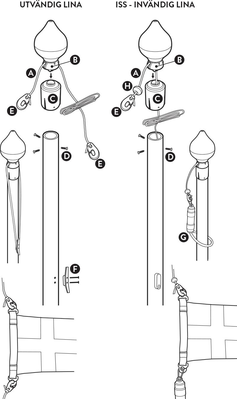Hur man monterar en flaggstång